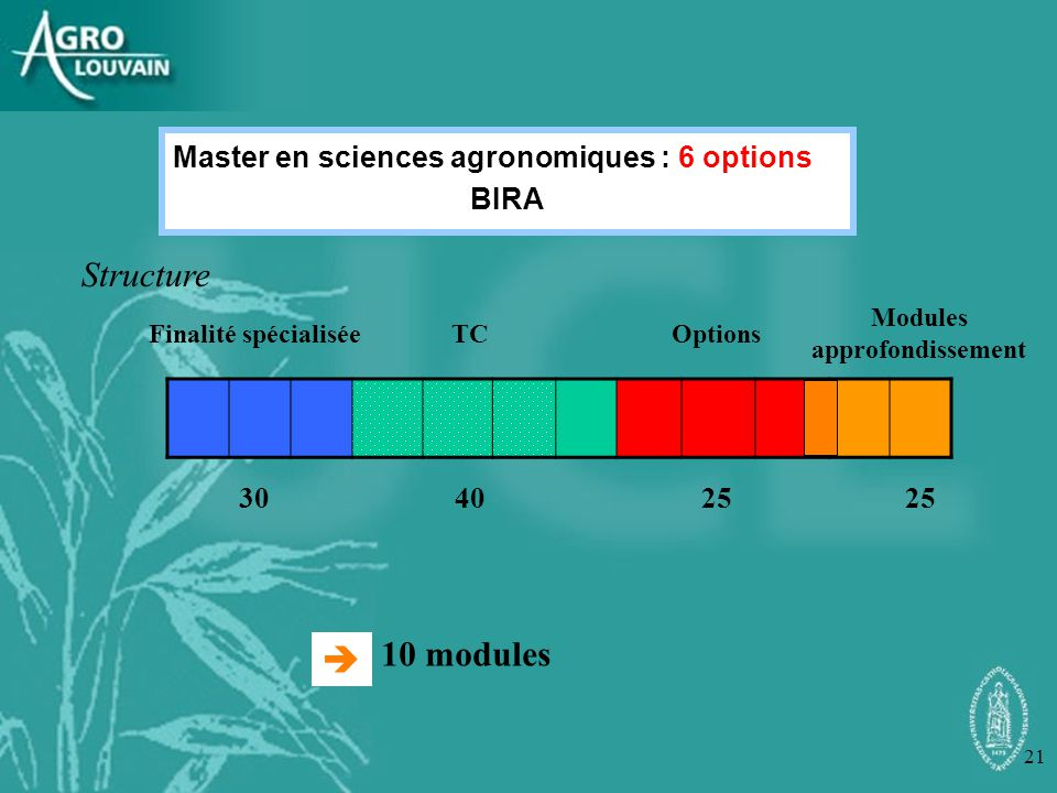  Structure 10 modules Master en sciences agronomiques : 6 options