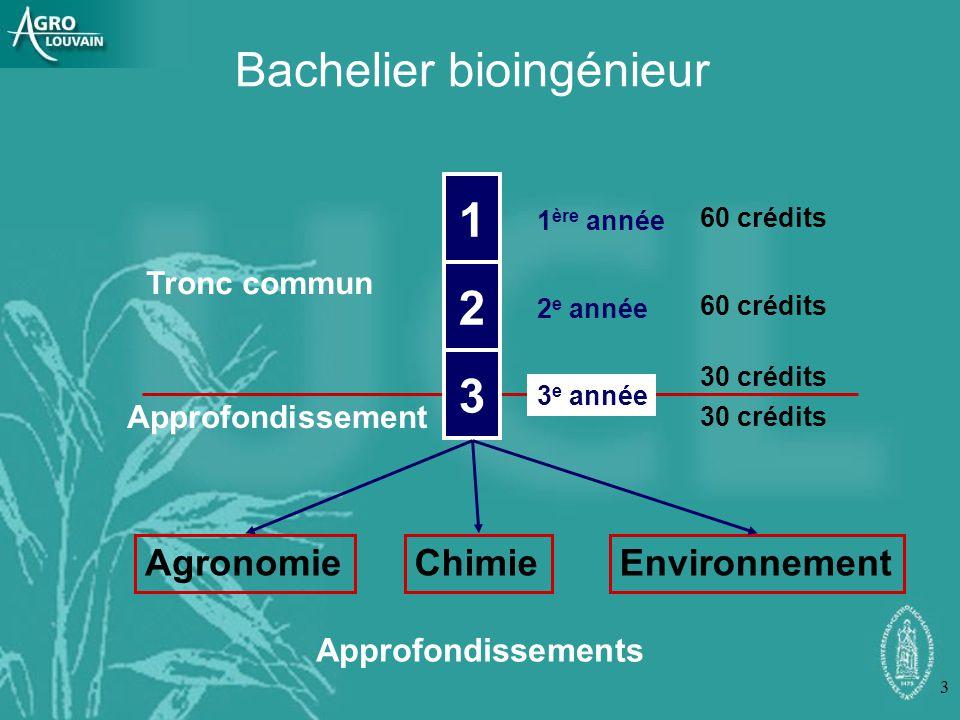 Bachelier bioingénieur