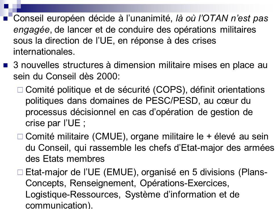 Conseil européen décide à l'unanimité, là où l'OTAN n'est pas engagée, de lancer et de conduire des opérations militaires sous la direction de l'UE, en réponse à des crises internationales.