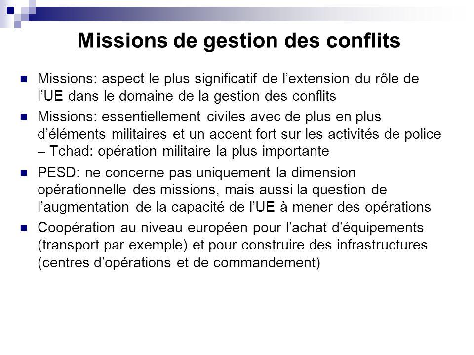 Missions de gestion des conflits