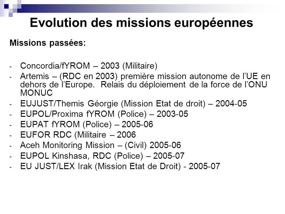 Evolution des missions européennes