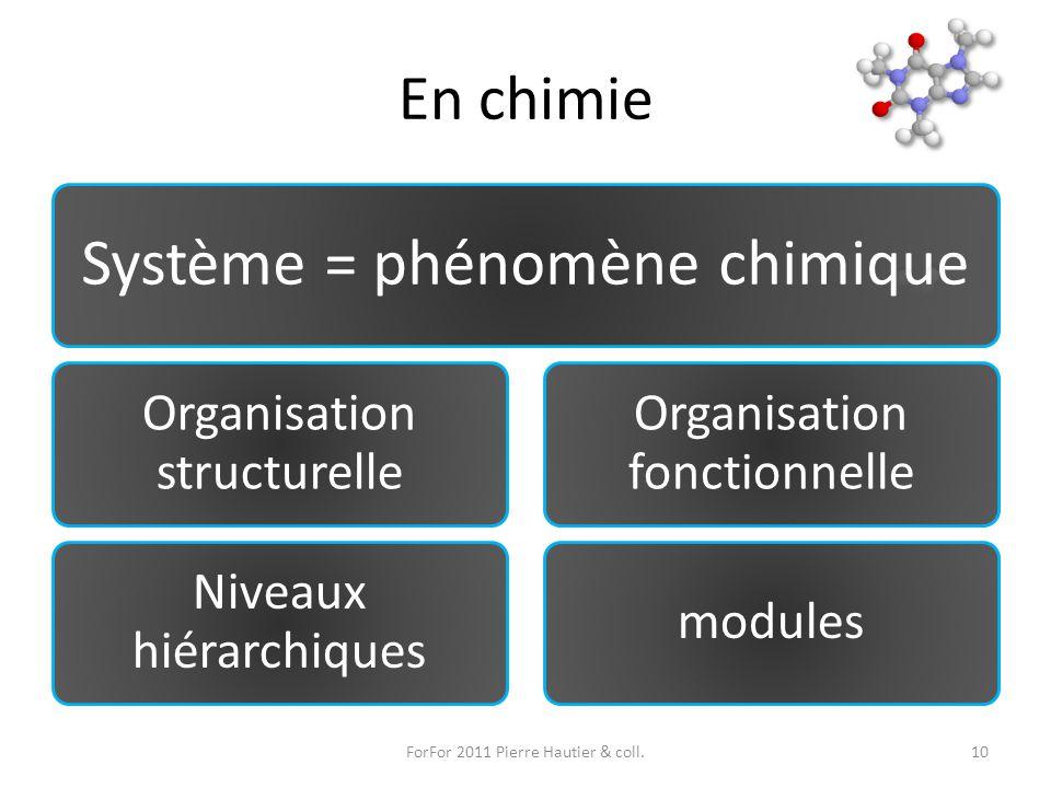 En chimie Système = phénomène chimique. Organisation structurelle. Niveaux hiérarchiques. Organisation fonctionnelle.