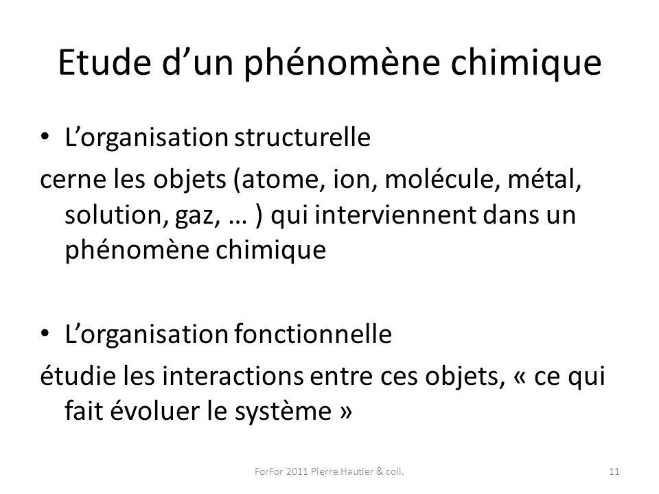 Etude d'un phénomène chimique