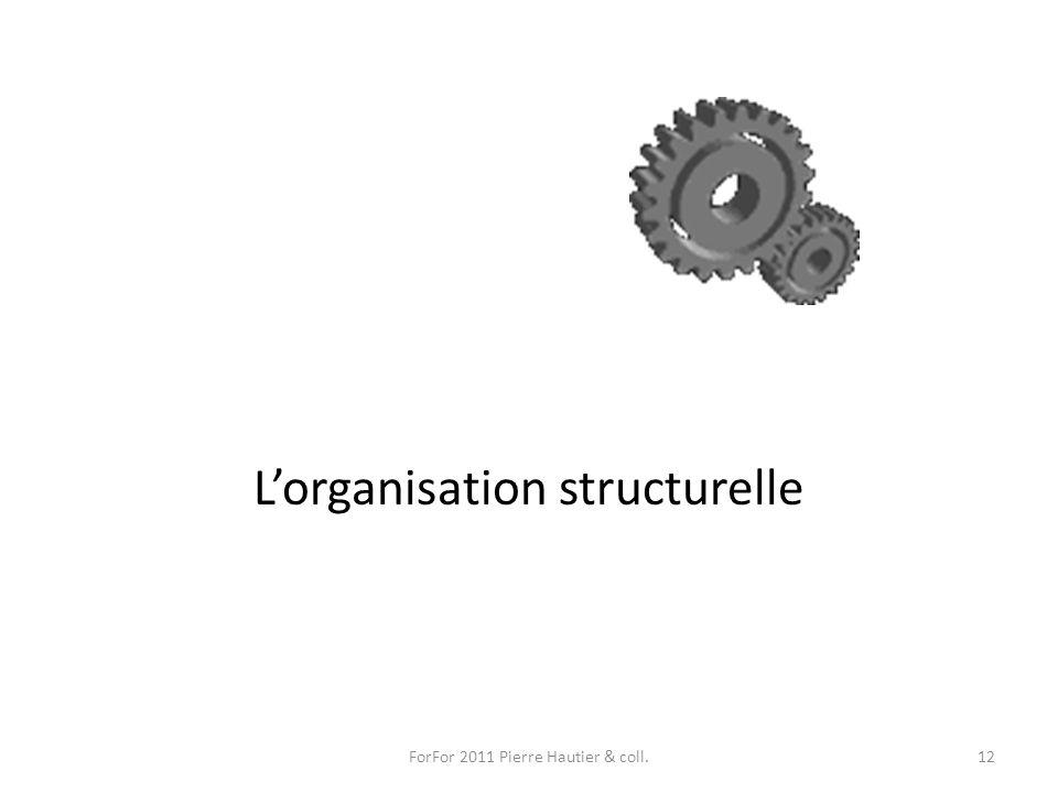 L'organisation structurelle
