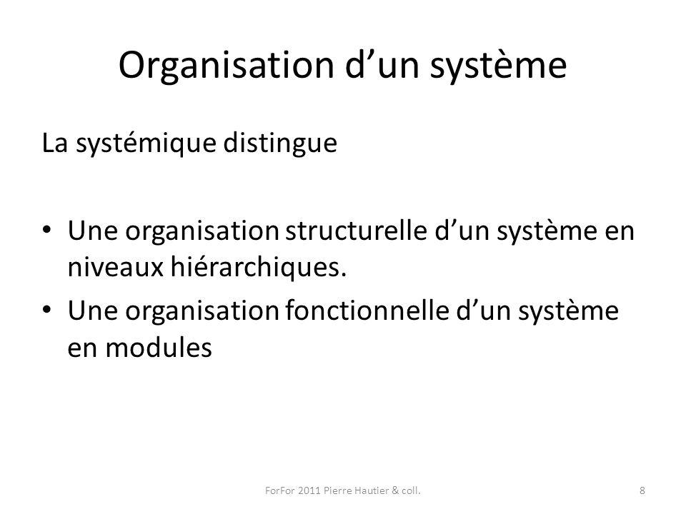 Organisation d'un système