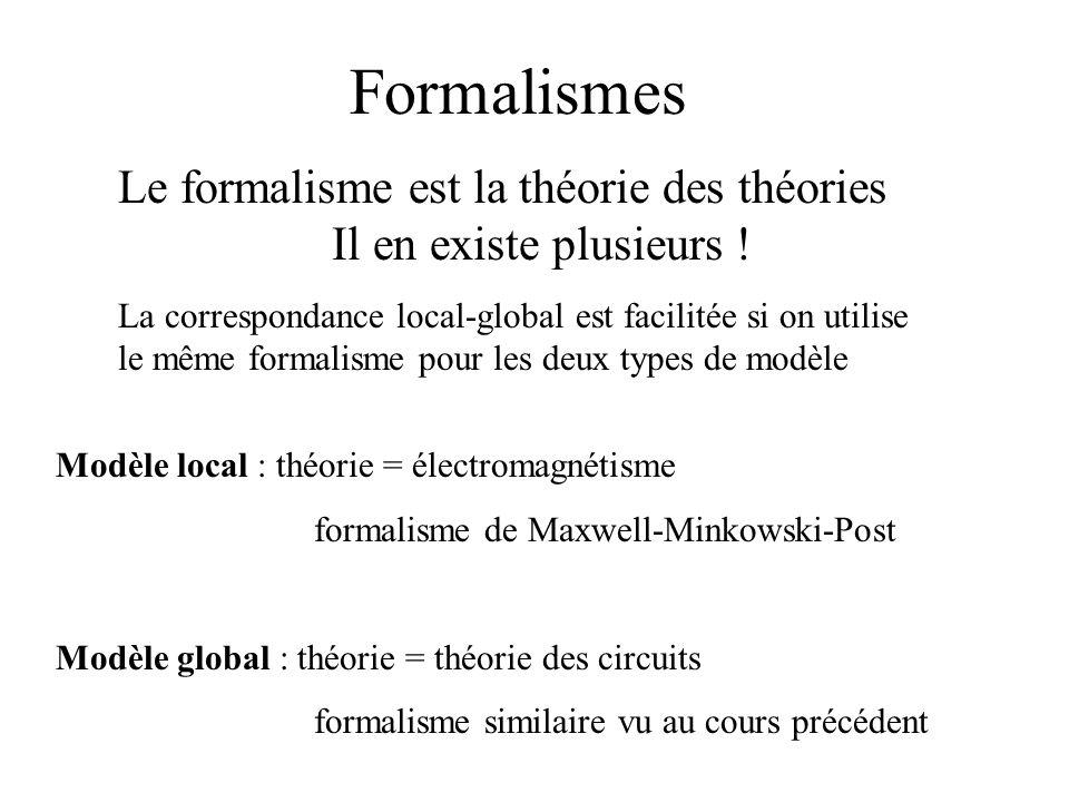 Formalismes Le formalisme est la théorie des théories Il en existe plusieurs !