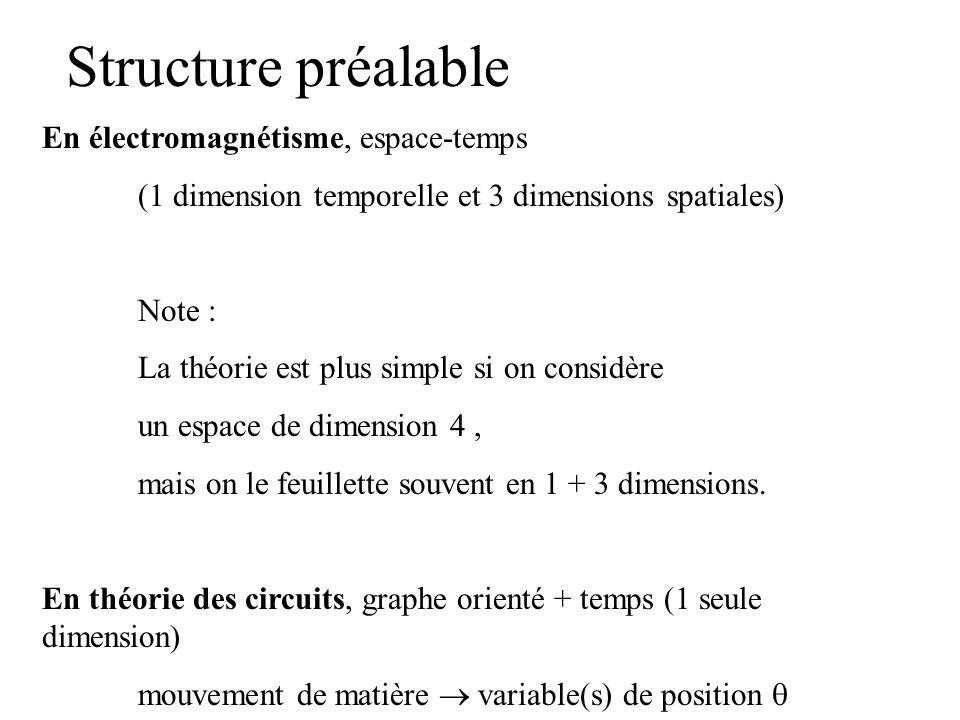 Structure préalable En électromagnétisme, espace-temps