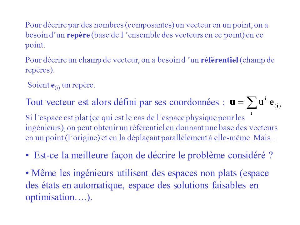 Tout vecteur est alors défini par ses coordonnées :