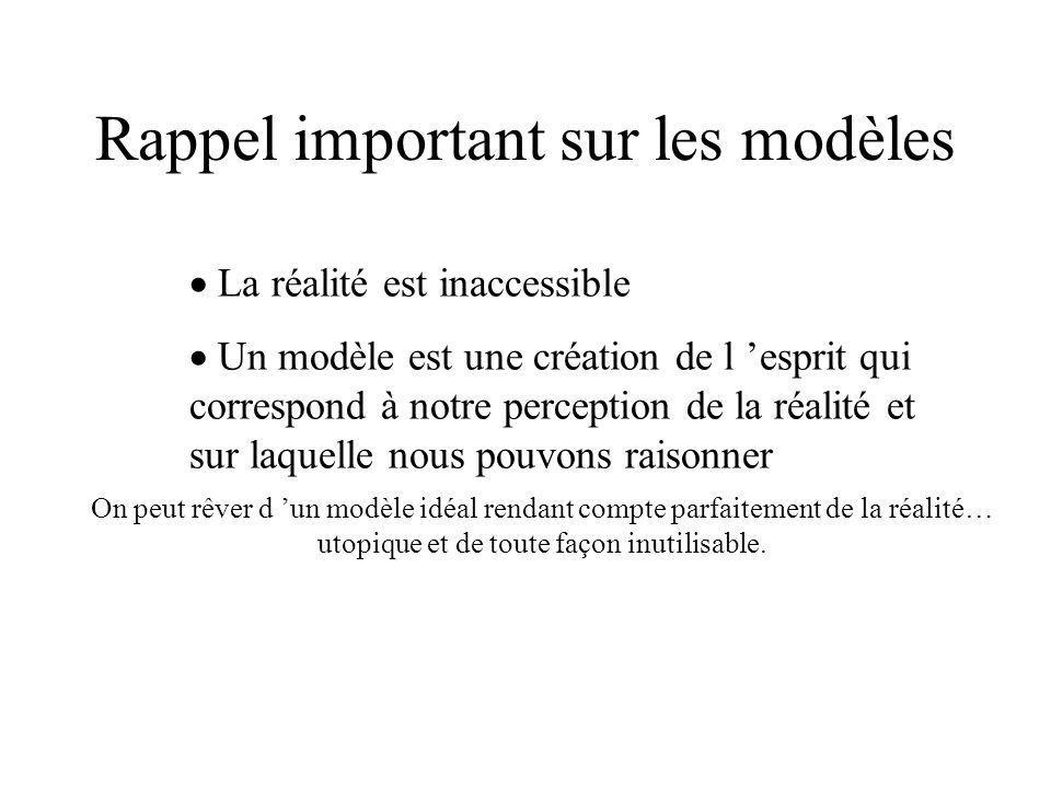 Rappel important sur les modèles