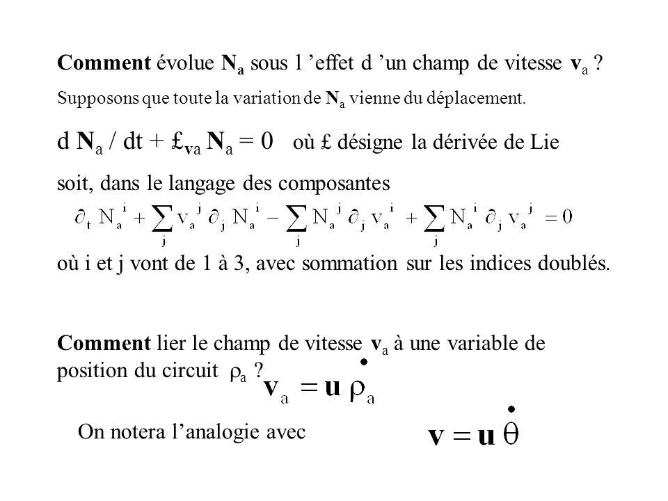 d Na / dt + £va Na = 0 où £ désigne la dérivée de Lie