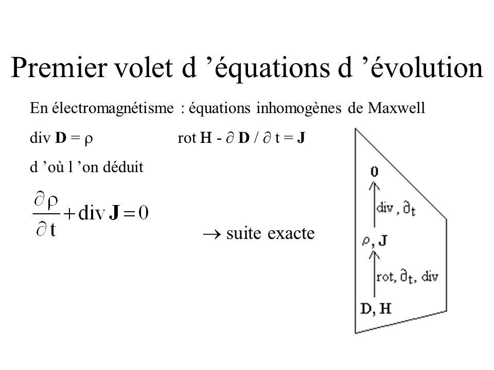 Premier volet d 'équations d 'évolution