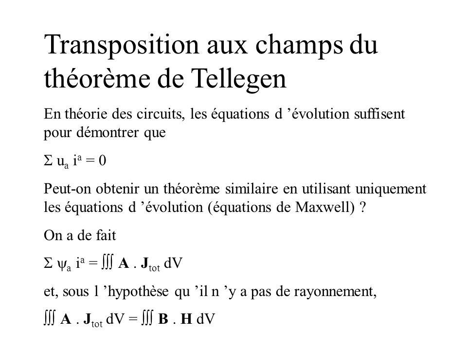 Transposition aux champs du théorème de Tellegen