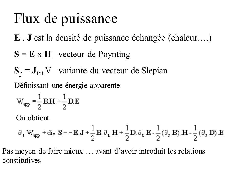 Flux de puissance E . J est la densité de puissance échangée (chaleur….) S = E x H vecteur de Poynting.