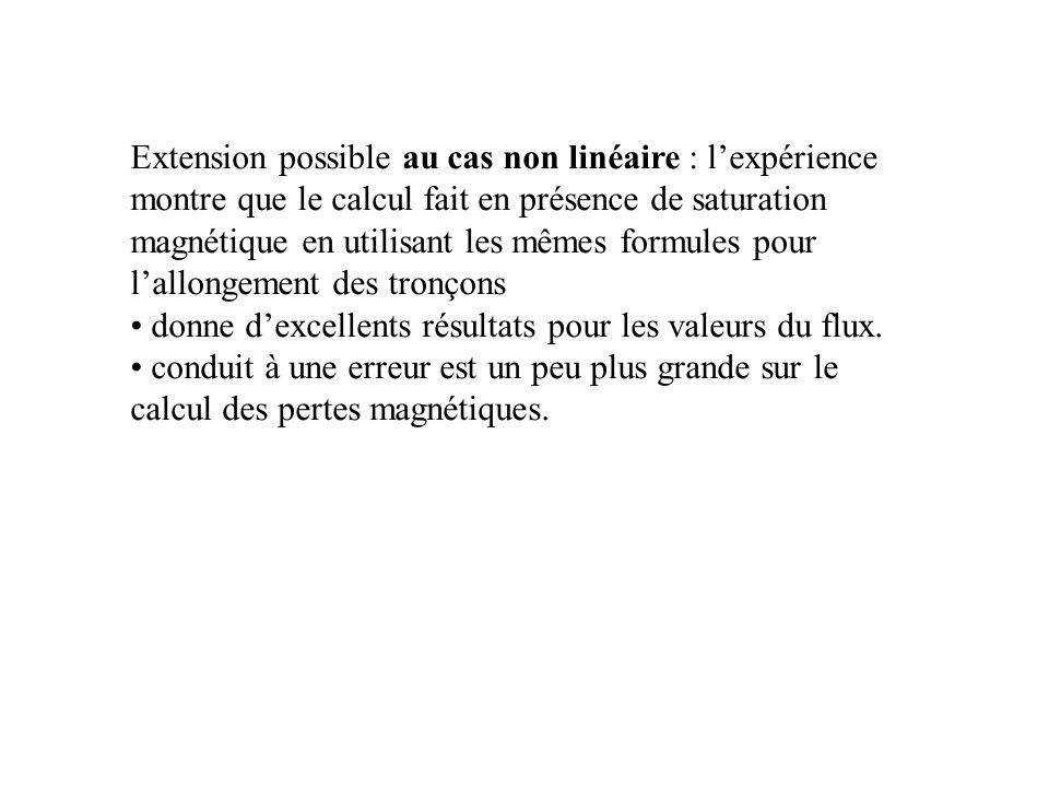 Extension possible au cas non linéaire : l'expérience montre que le calcul fait en présence de saturation magnétique en utilisant les mêmes formules pour l'allongement des tronçons