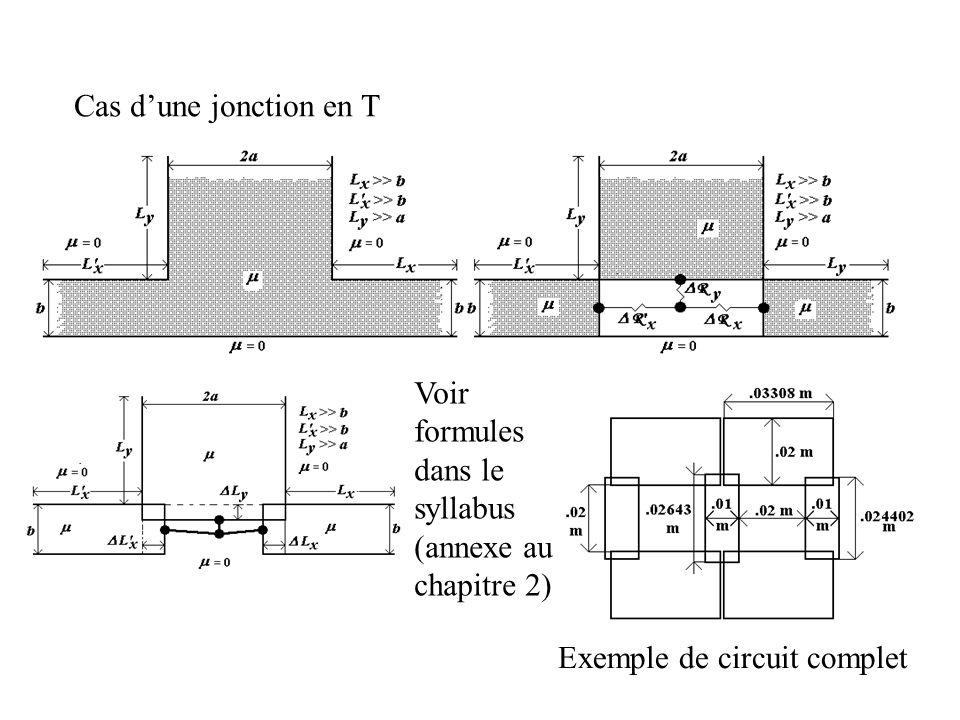 Cas d'une jonction en T Voir formules dans le syllabus (annexe au chapitre 2) Exemple de circuit complet.