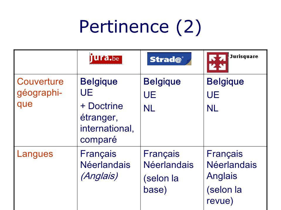 Pertinence (2) Couverture géographi-que Belgique UE