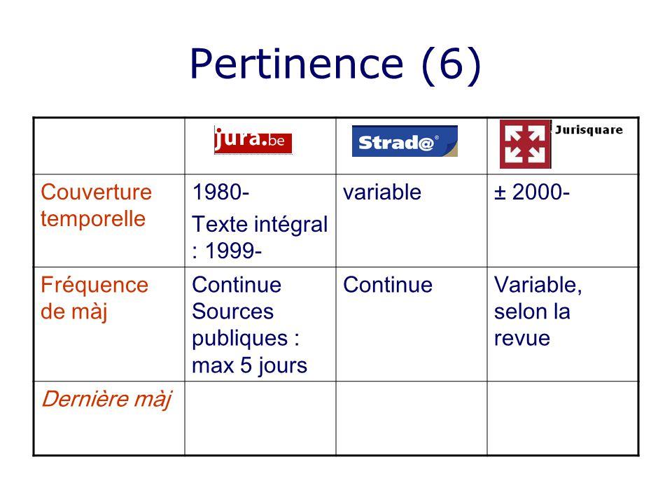 Pertinence (6) Couverture temporelle 1980- Texte intégral : 1999-
