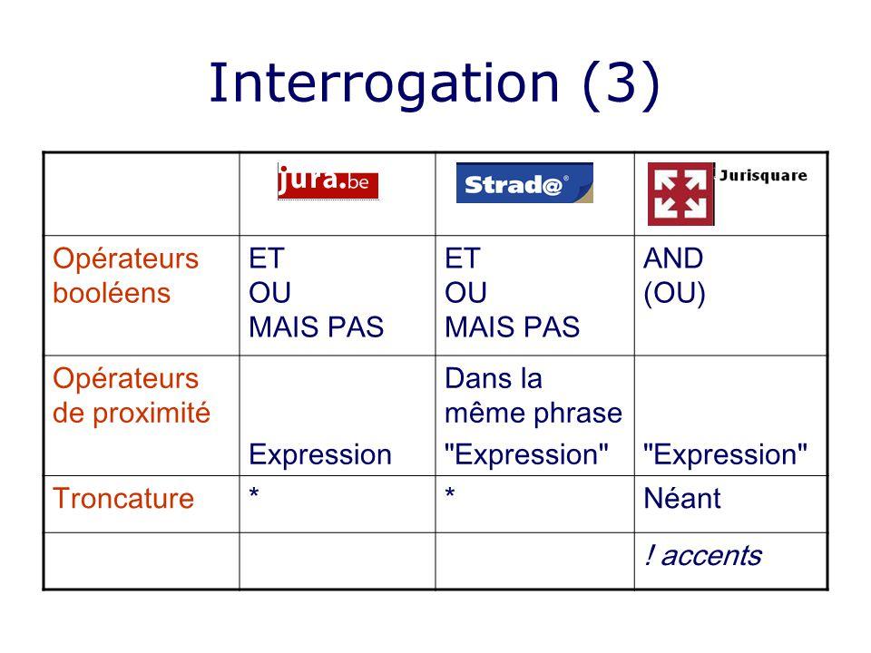 Interrogation (3) Opérateurs booléens ET OU MAIS PAS AND (OU)