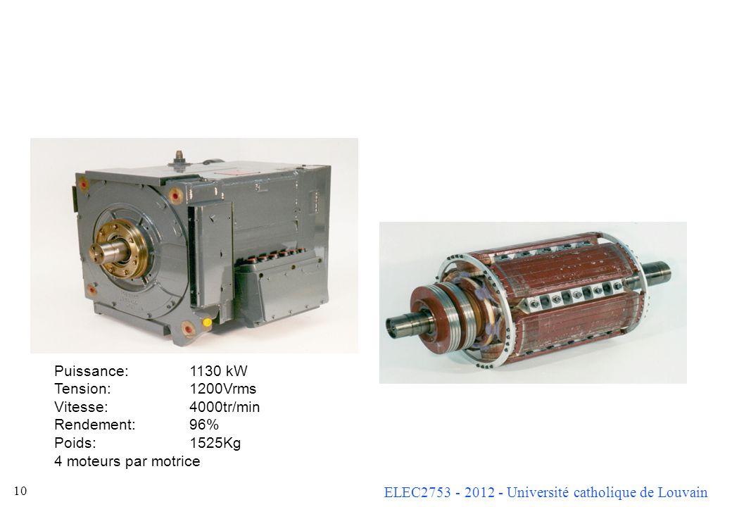 Puissance: 1130 kW Tension: 1200Vrms. Vitesse: 4000tr/min. Rendement: 96% Poids: 1525Kg.
