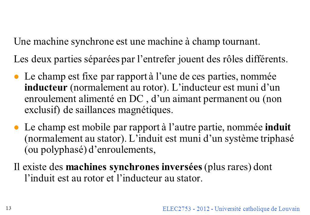 Une machine synchrone est une machine à champ tournant.
