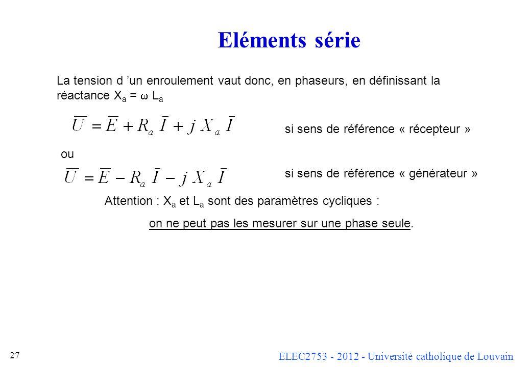 Eléments série La tension d 'un enroulement vaut donc, en phaseurs, en définissant la réactance Xa = w La.
