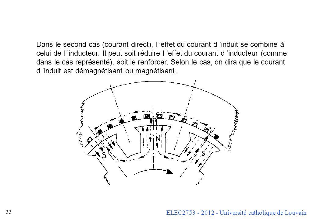 Dans le second cas (courant direct), l 'effet du courant d 'induit se combine à celui de l 'inducteur.
