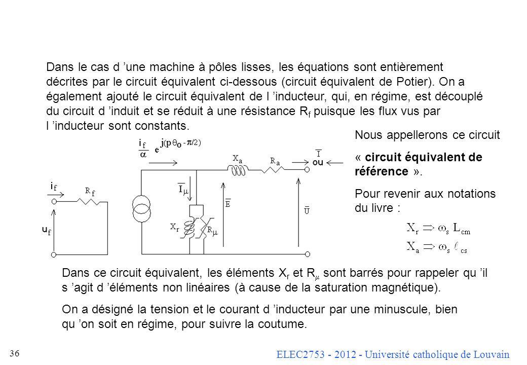 Dans le cas d 'une machine à pôles lisses, les équations sont entièrement décrites par le circuit équivalent ci-dessous (circuit équivalent de Potier). On a également ajouté le circuit équivalent de l 'inducteur, qui, en régime, est découplé du circuit d 'induit et se réduit à une résistance Rf puisque les flux vus par l 'inducteur sont constants.