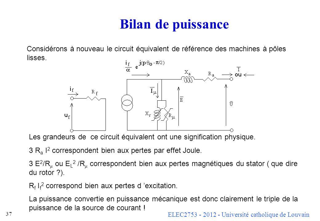 Bilan de puissance Considérons à nouveau le circuit équivalent de référence des machines à pôles lisses.