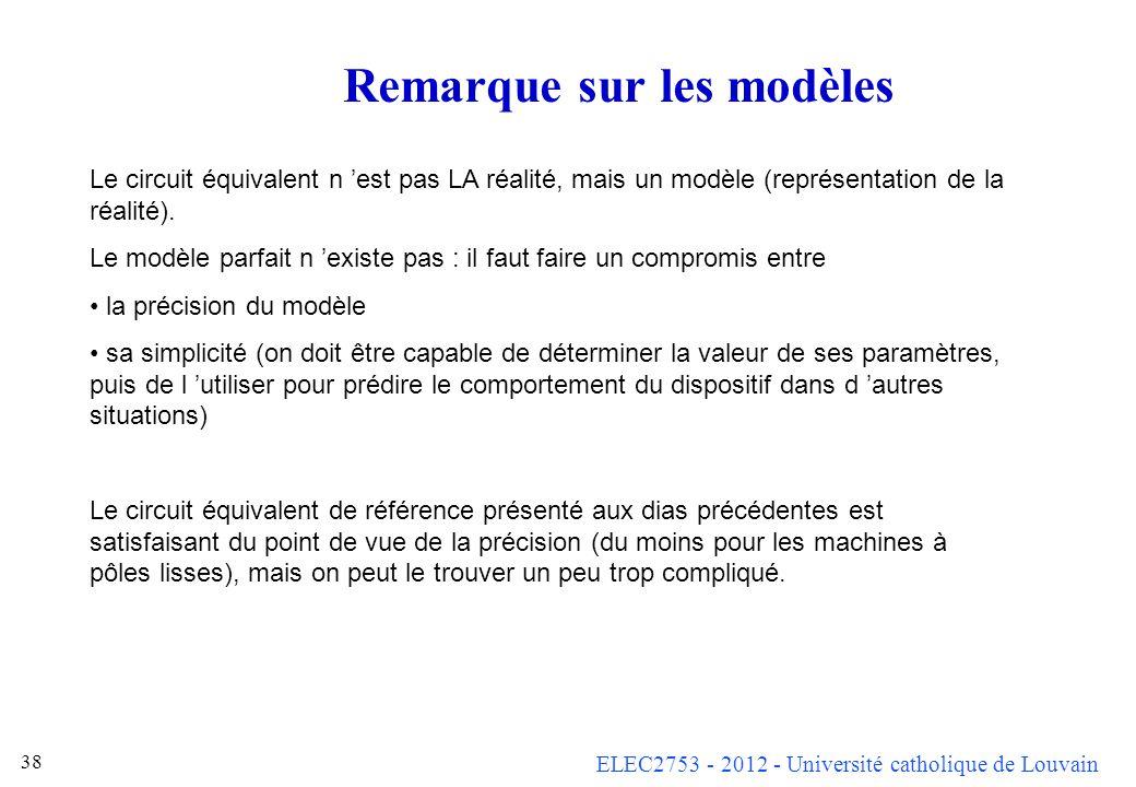 Remarque sur les modèles
