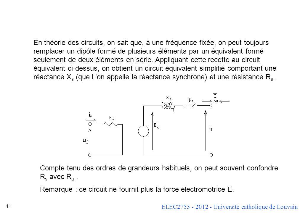 En théorie des circuits, on sait que, à une fréquence fixée, on peut toujours remplacer un dipôle formé de plusieurs éléments par un équivalent formé seulement de deux éléments en série. Appliquant cette recette au circuit équivalent ci-dessus, on obtient un circuit équivalent simplifié comportant une réactance Xs (que l 'on appelle la réactance synchrone) et une résistance Rs .