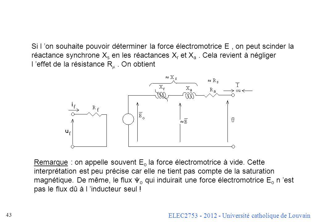 Si l 'on souhaite pouvoir déterminer la force électromotrice E , on peut scinder la réactance synchrone Xs en les réactances Xr et Xa . Cela revient à négliger l 'effet de la résistance Rm . On obtient