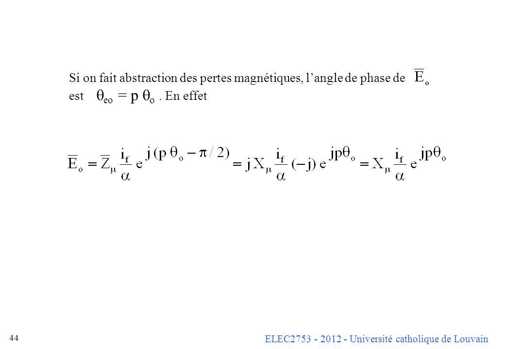 Si on fait abstraction des pertes magnétiques, l'angle de phase de est qeo = p qo . En effet