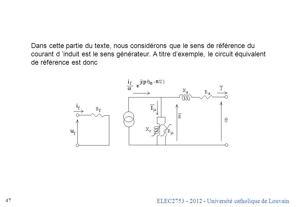 Dans cette partie du texte, nous considérons que le sens de référence du courant d 'induit est le sens générateur.