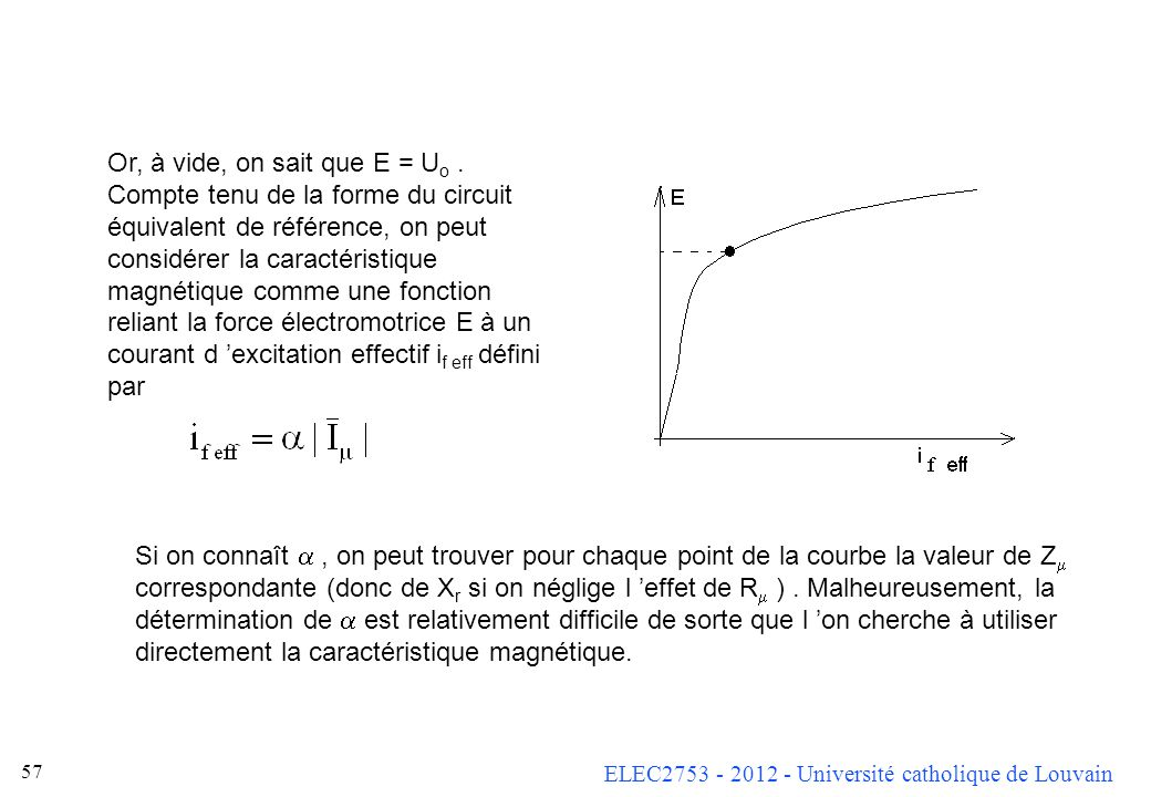 Or, à vide, on sait que E = Uo