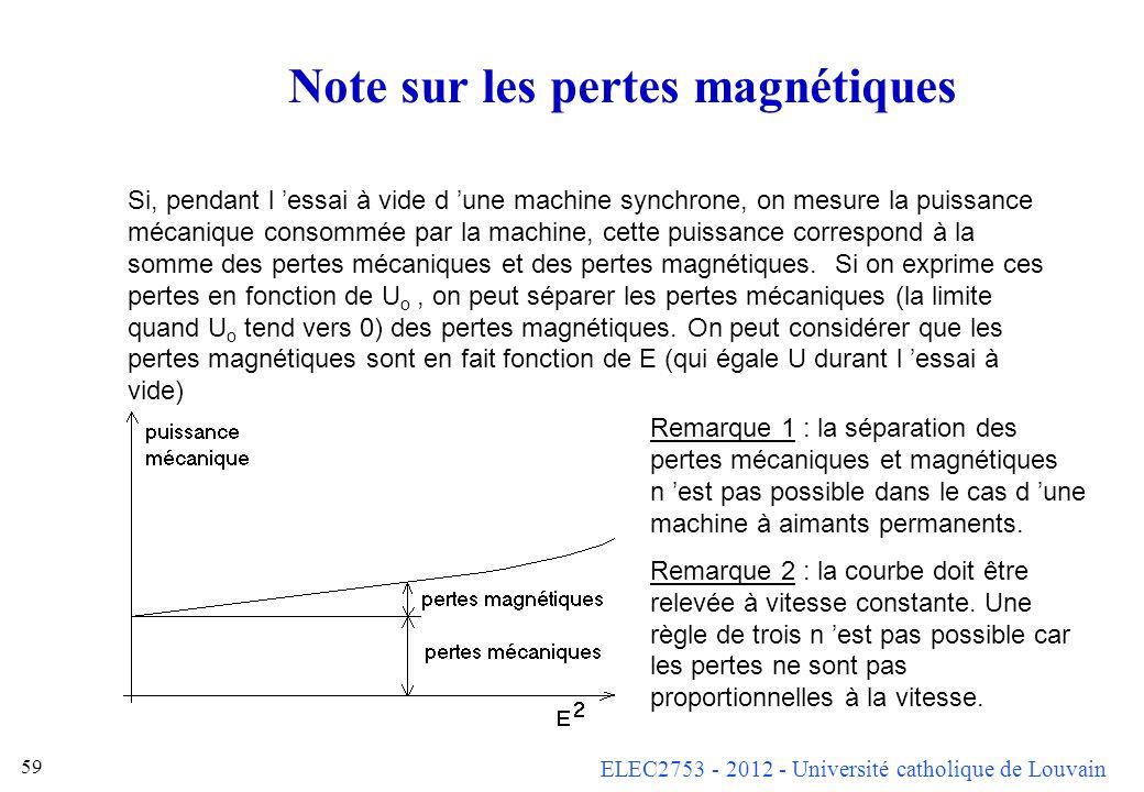 Note sur les pertes magnétiques