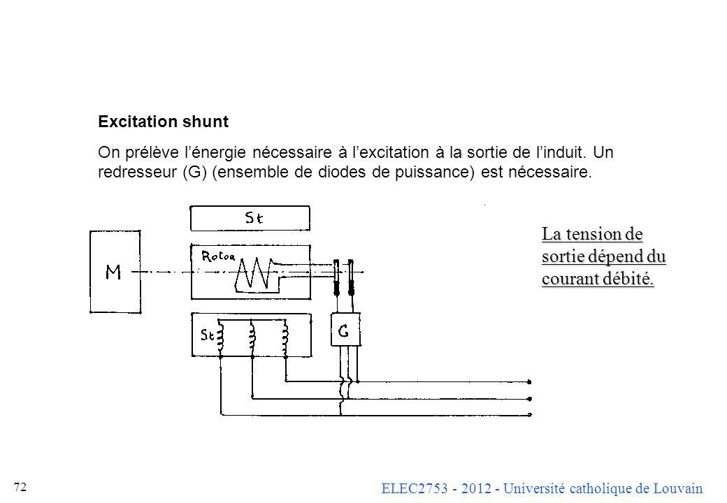 La tension de sortie dépend du courant débité.