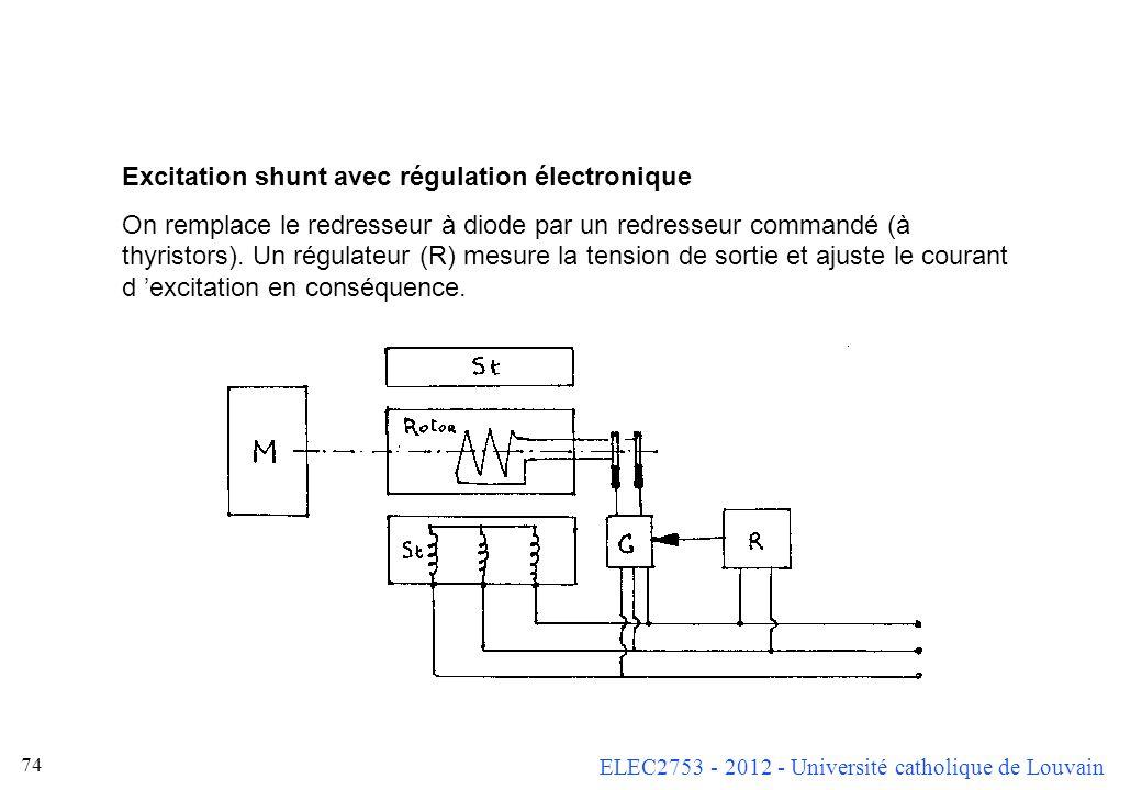 Excitation shunt avec régulation électronique