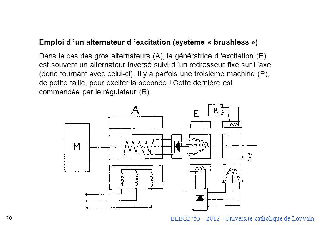 Emploi d 'un alternateur d 'excitation (système « brushless »)