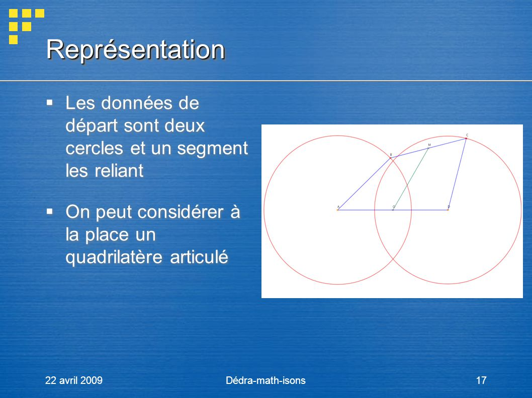 Représentation Les données de départ sont deux cercles et un segment les reliant. On peut considérer à la place un quadrilatère articulé.