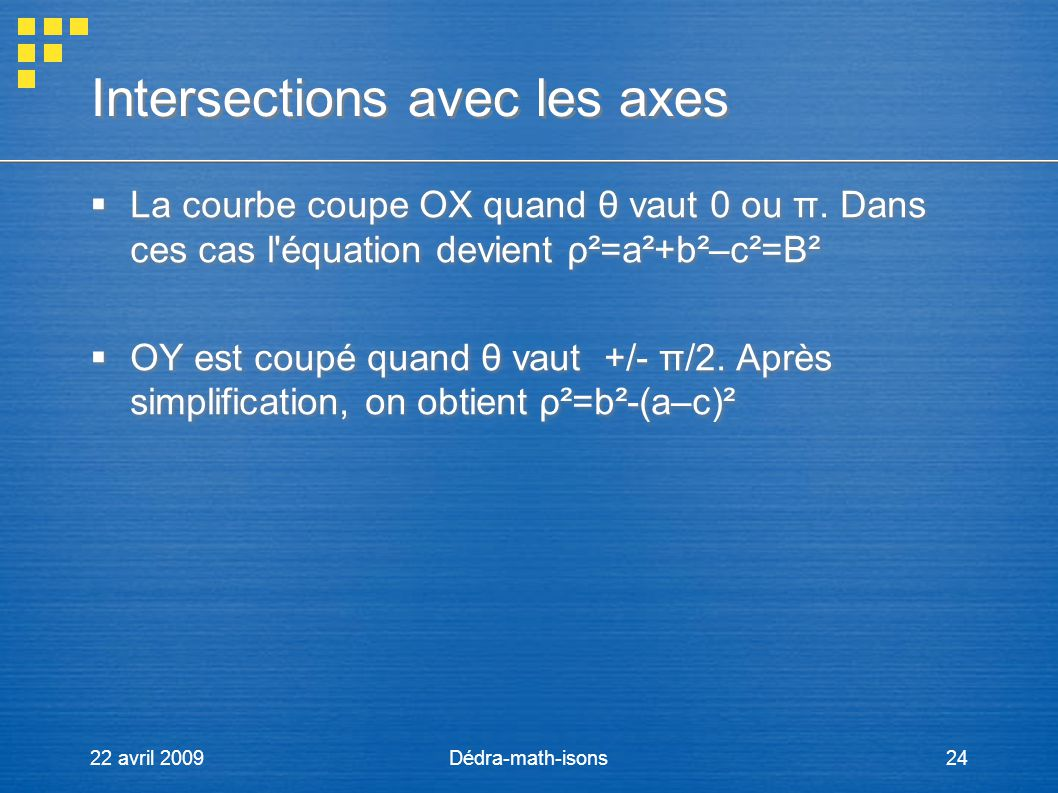 Intersections avec les axes