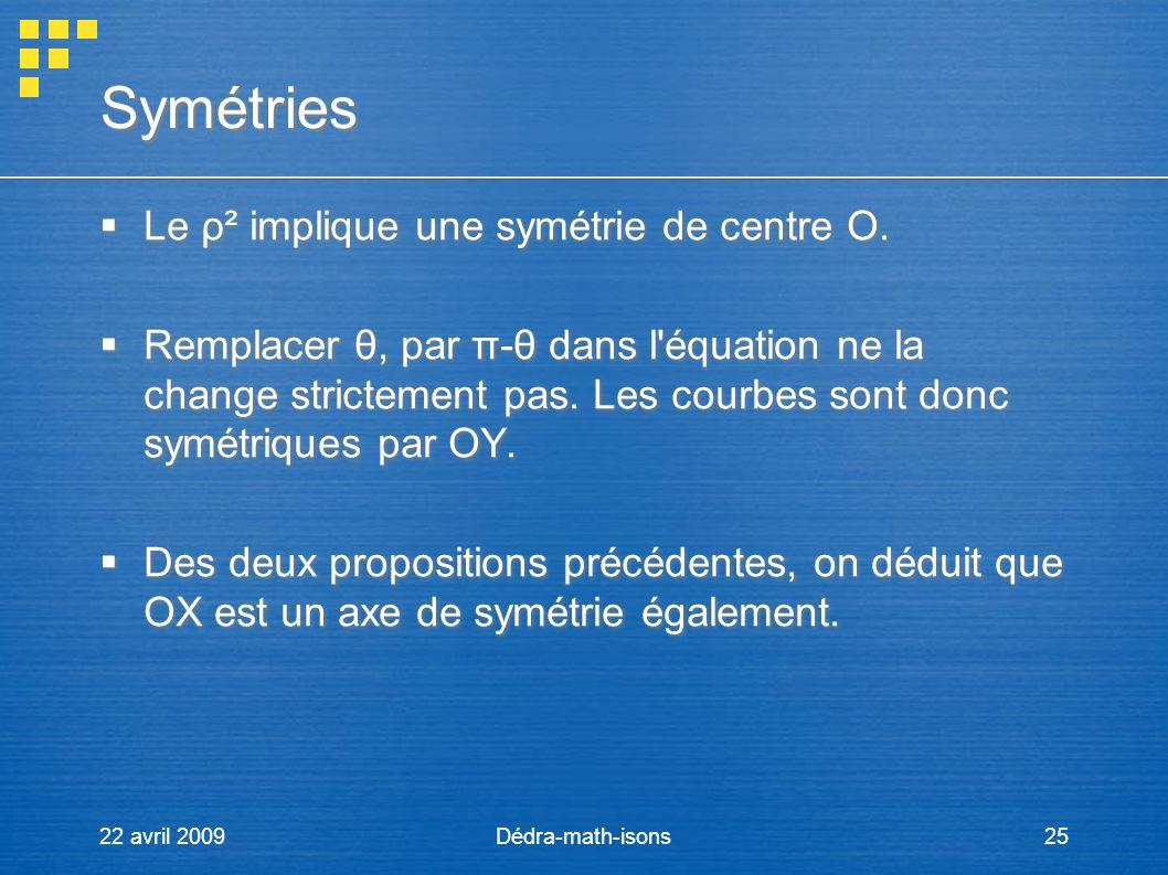 Symétries Le ρ² implique une symétrie de centre O.
