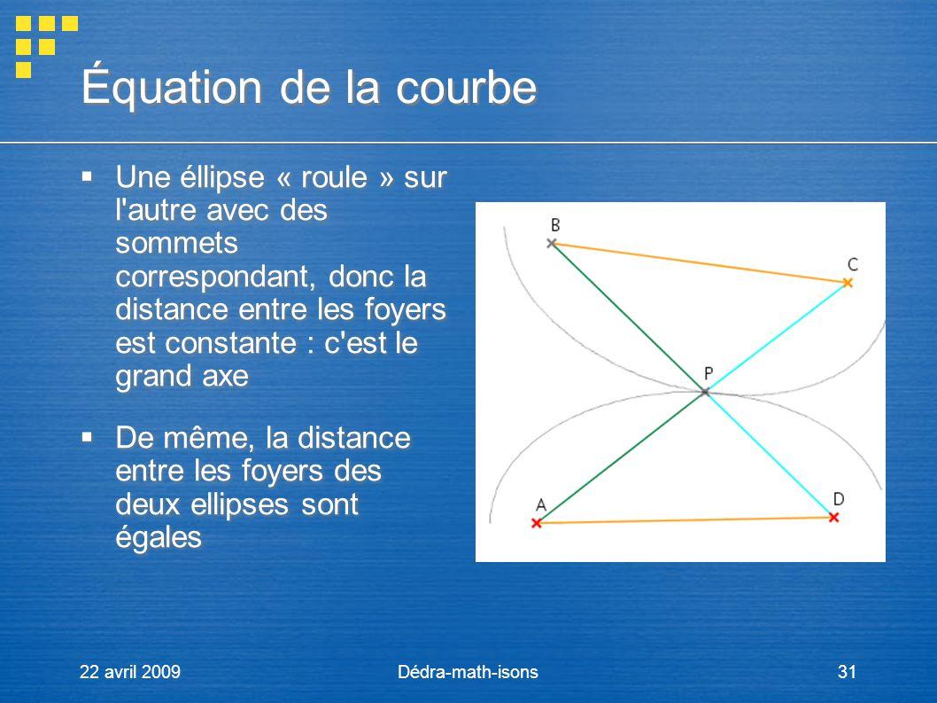 Équation de la courbe