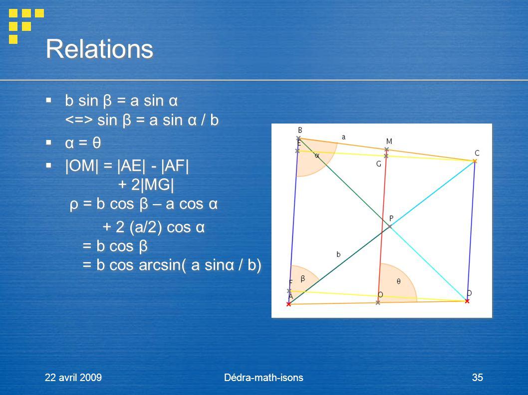 Relations b sin β = a sin α <=> sin β = a sin α / b α = θ