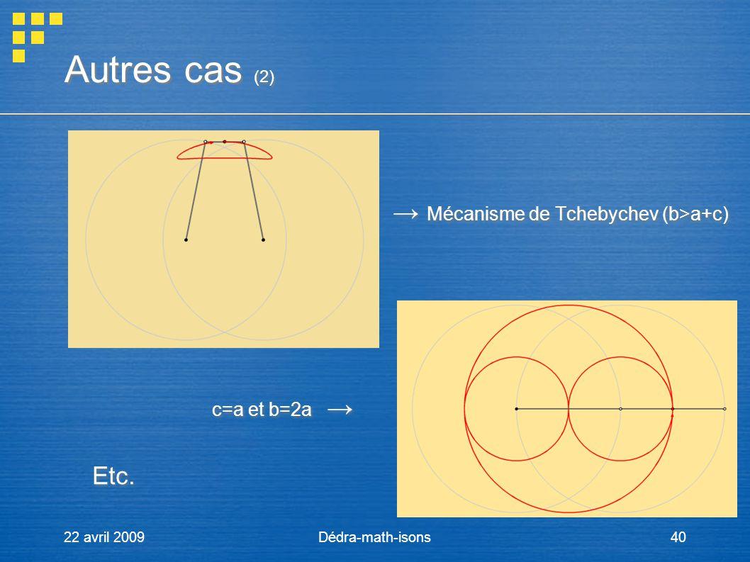 Autres cas (2) → Mécanisme de Tchebychev (b>a+c) c=a et b=2a → Etc.