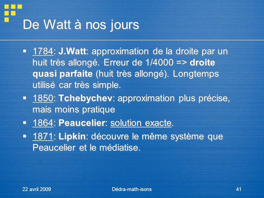 De Watt à nos jours