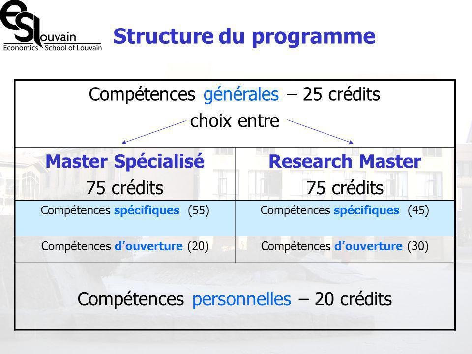 Structure du programme