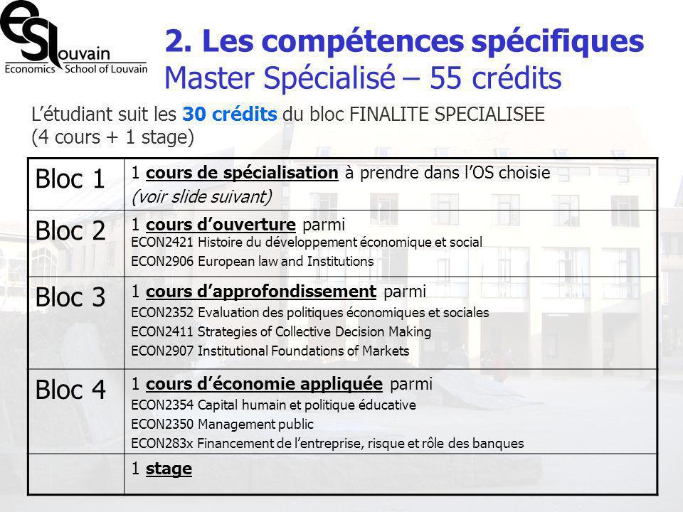 2. Les compétences spécifiques Master Spécialisé – 55 crédits