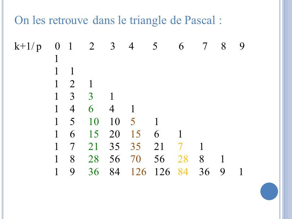 On les retrouve dans le triangle de Pascal :