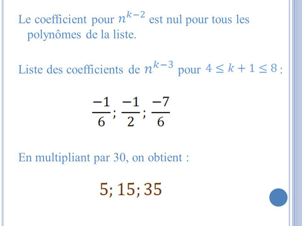 Le coefficient pour est nul pour tous les polynômes de la liste