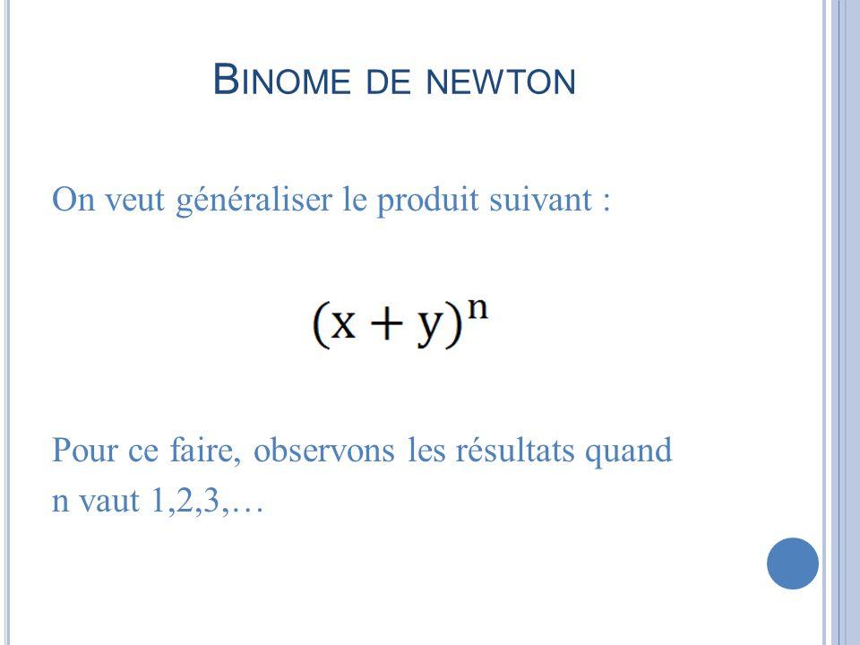 Binome de newton On veut généraliser le produit suivant : Pour ce faire, observons les résultats quand n vaut 1,2,3,…